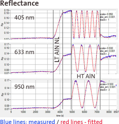 Two step growth of an AlN template structure for UV LEDs monitored by EpiTT Gen3 during AlN growth run